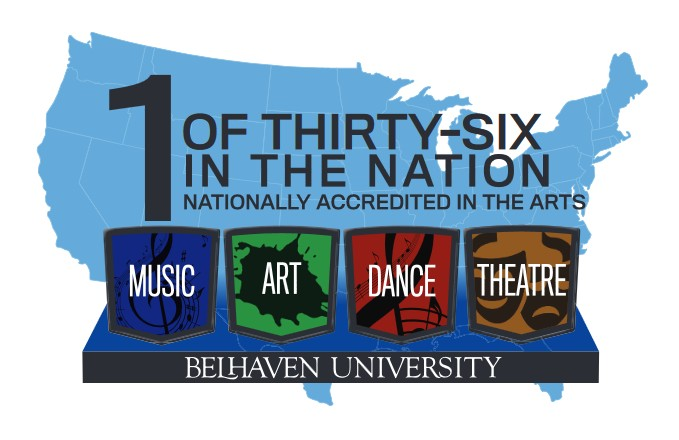 Top School of the Arts